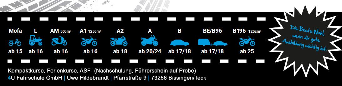 Grafik-4ufahrschule-Adresse + Leistungen